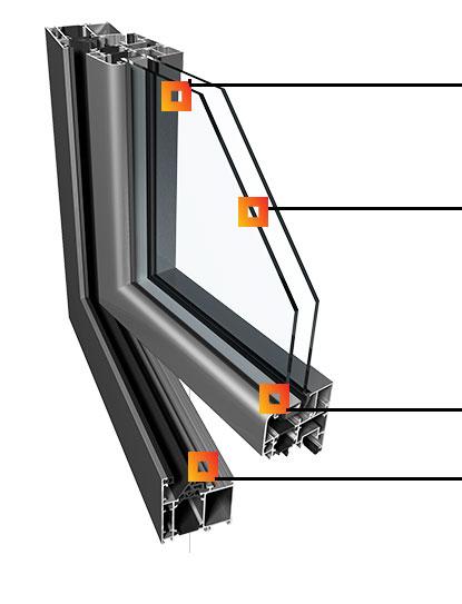 Hliníkové okná Ponzio PE 60